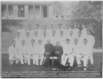 Resident Physicians 1904