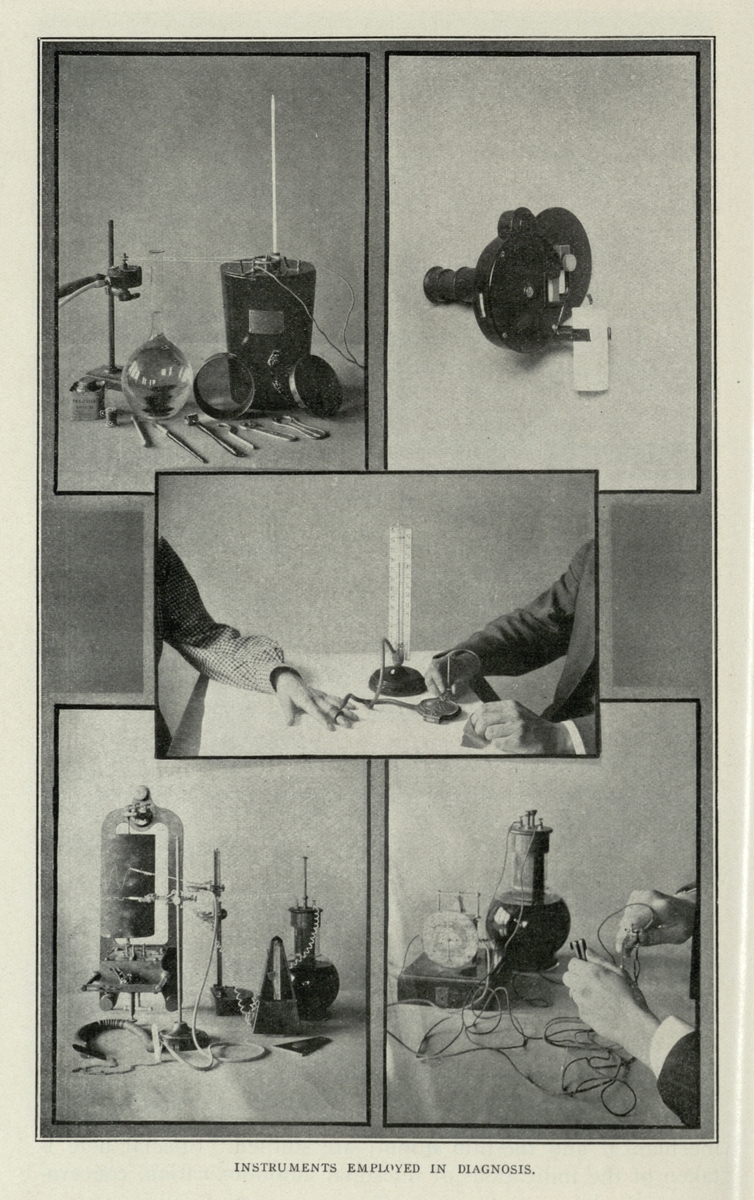 Instruments Employed in Diagnosis.