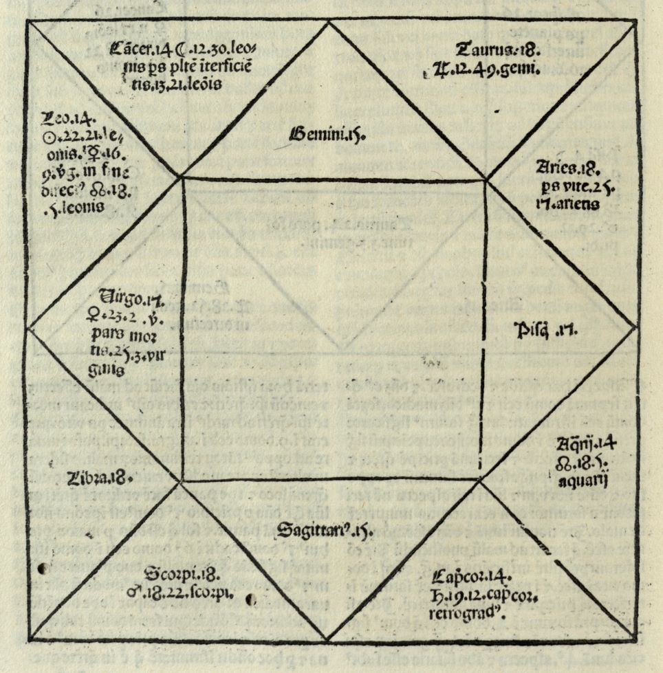 Horoscope for the dean of Vienne, 1431