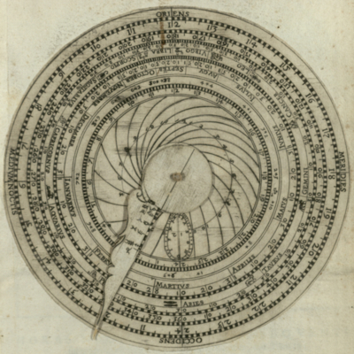 Astrological volvelle