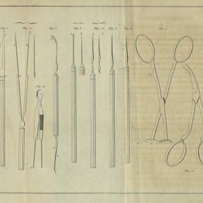 Plate. 1 [Ophthalmological tools]